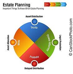 Immobilienplanung juristische Geschäftskarte.