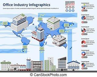 industriebereiche, buero, infographics
