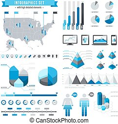Infographics set with detailed USA map.