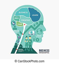 Infographics Vektor Brain Design Business Diagramm Vorlage.