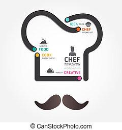 Infographics Vektor-Food-Design-Diagramm Linien Vorlage.