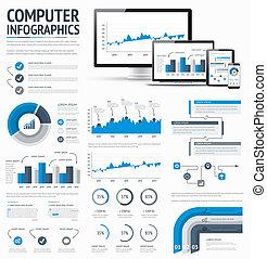 Informatikstatistiken i.