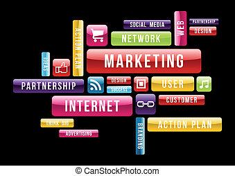 Internet-Marketing Cloud-Konzept
