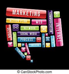 Internet-Marketing-Sprache