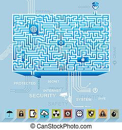 Internet-Sicherheitskonzept.