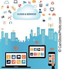 Internet von Sachen Konzept und Cloud Computing Technologie