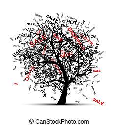 Kaufbaum-Konzept für dein Design
