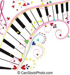 Klavier Tastatur