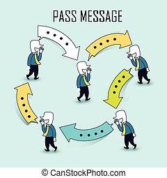 Kommunikation Idee.
