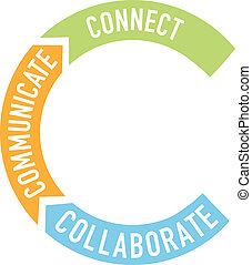 kommunizieren, zusammenarbeiten, pfeile, verbinden