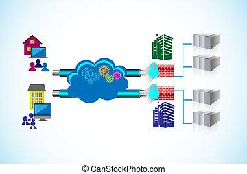 konnektivität, begriff, vernetzung