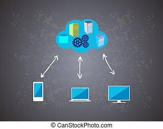 Konzept des Cloud Computing Netzwerks.