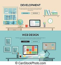 Konzepte für die Webentwicklung