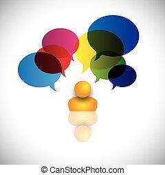 Konzession eines Mannes mit Rätseln, Fragen, Zweifeln oder Ideen. Die Grafik repräsentiert auch eine Person mit Talk-Schildern, die auf Fantasie, Ideen, Meinungen, Träume, Gedanken usw. hinweisen