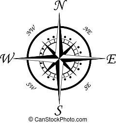 Kopasssymbol.
