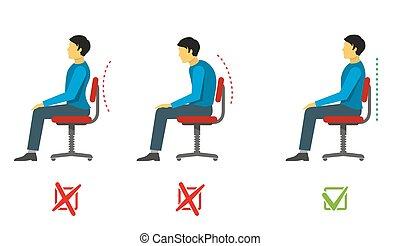 Korrekte und schlechte Sitzposition. Vector, medizinische Infographien