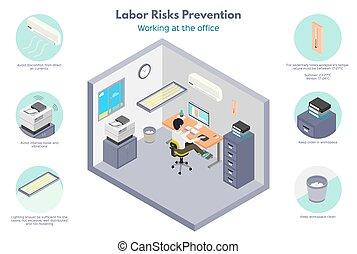 krankheit, büro- klima, optimal, arbeit