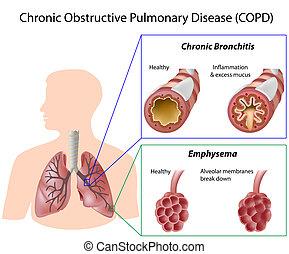 krankheit, lunge, eps8