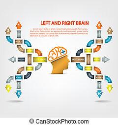 Kreative Glühbirne Idea Konzept Hintergrund