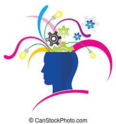 Kreatives Denken