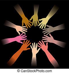 Kreis der Hände