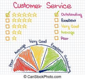 Kundendienstrangliste.