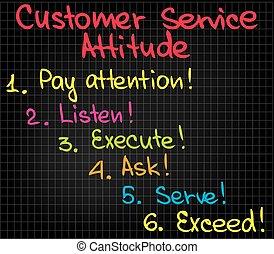 Kundenservice.