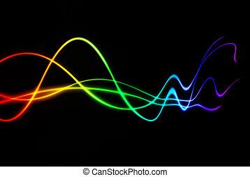 Lauter Geräusche