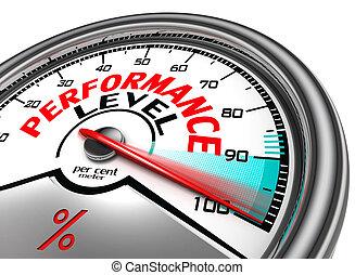 Leistungsniveau konzeptionell