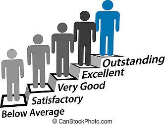leute, verbesserung, treten, ausgezeichnet, leistung, aufwärts