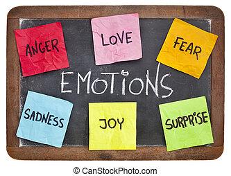 Liebe, Angst, Freude, Wut, Überraschung und Traurigkeit