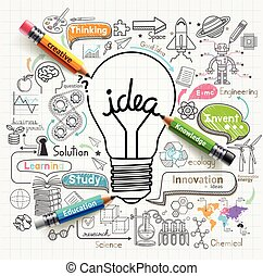 Lightbulb Ideen Konzept Doodles Icons gesetzt.