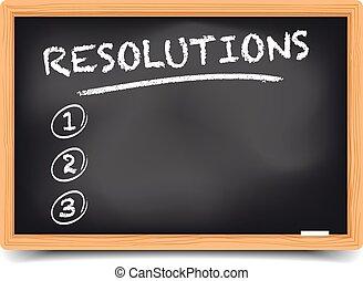 Listet Entschließungen.
