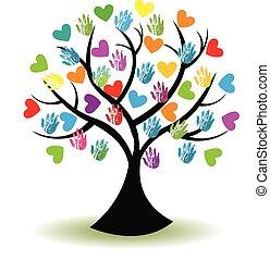 Logo Baumhände und Herzen.