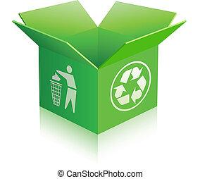 Mach das Recycling leer