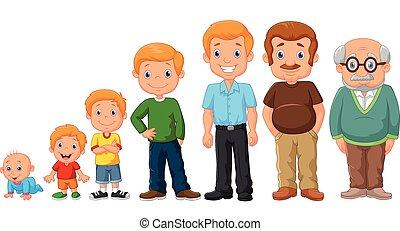 mann, stadien, entwicklung, karikatur