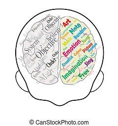 Mann und Denken und linkes rechtes Gehirn