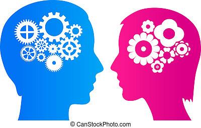 Mann und Frau Gehirn
