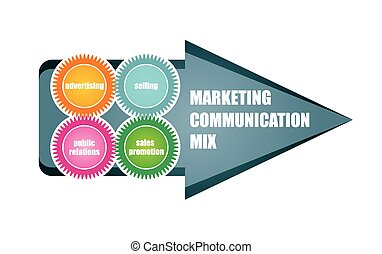 Marketing-Kommunikation.
