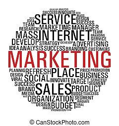 Marketing-Kreis-Kommunikation