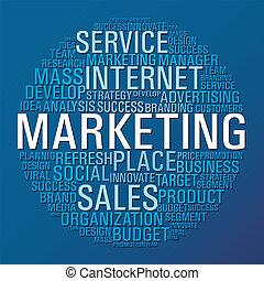 Marketing-Kreiskommunikation