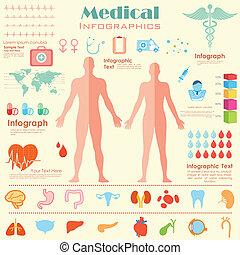 medizin, healthcare, infographics