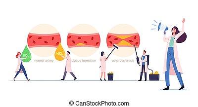 mediziner, arterie, bildung, präsentieren, blut, normal, platte, charaktere, winzig, menschliche , atherosklerose, infographics