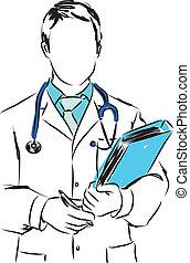 Medizinische Konzepte 1.