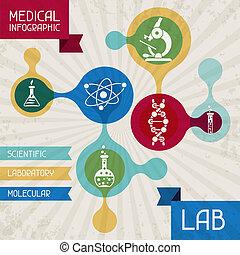 Medizinischer Infographic LAB.