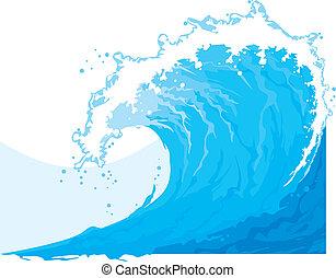 Meereswelle (oceanische Welle)