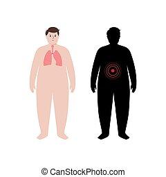 menschliche , übergewichtige , organe, koerper
