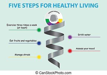 Metallspirale zeigt die fünf Schritte für ein gesundes Lebensvektorkonzept