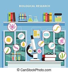Mikrobiologie-Konzept Illustration.