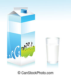 Milchkarton